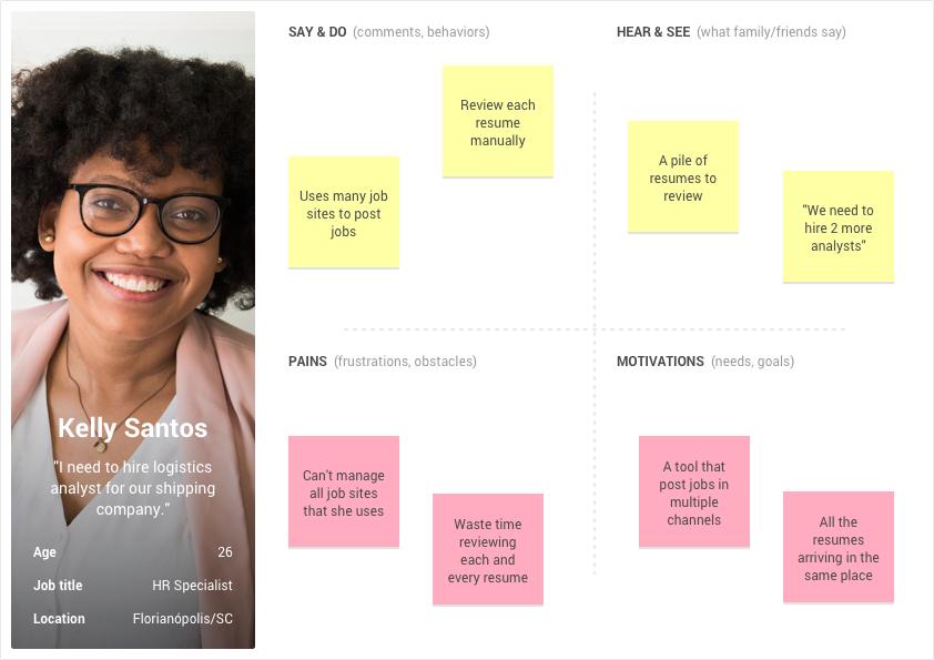Empathy map: Kelly (HR analyst)